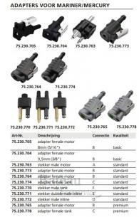 Adapter female motor premium